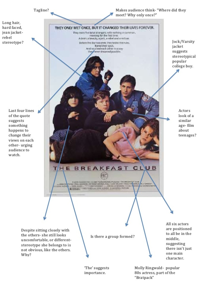 the-breakfast-club-poster-analysis-1-728