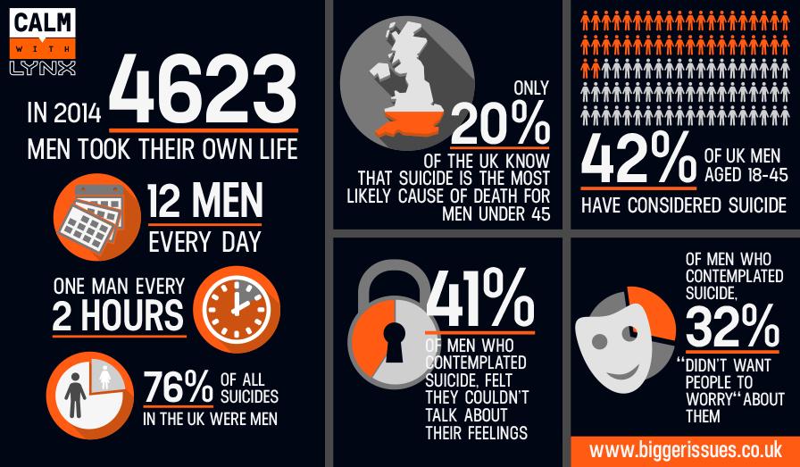 CALM-suicide-infographic